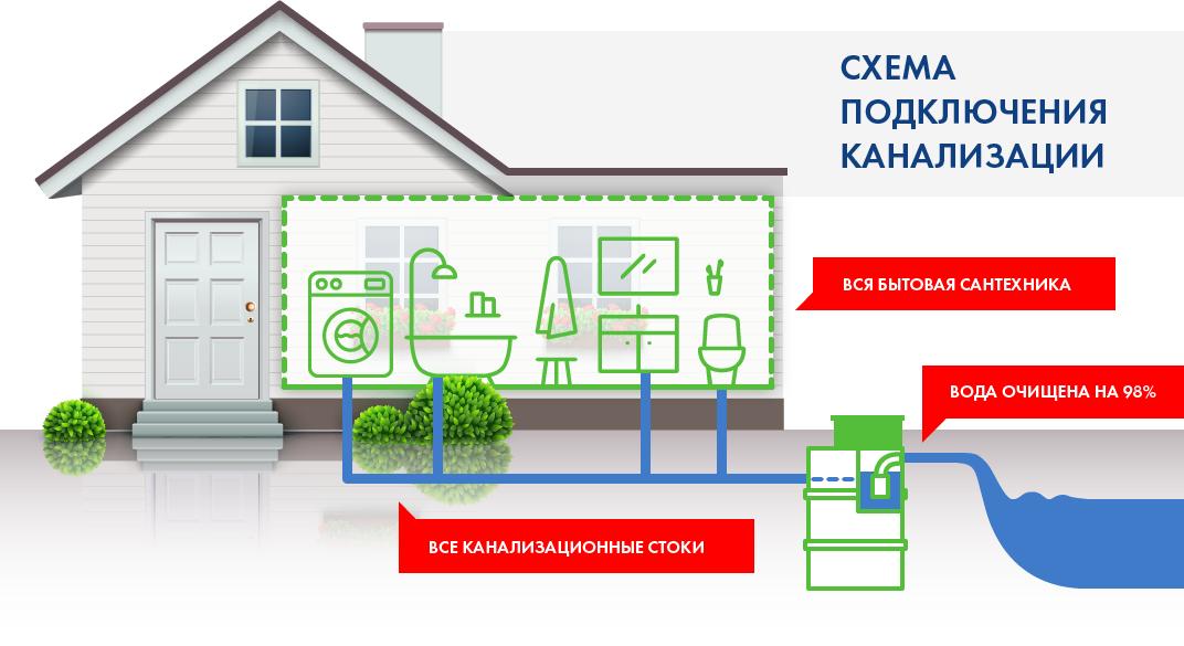 Cептик ТОПАС официальный сайт